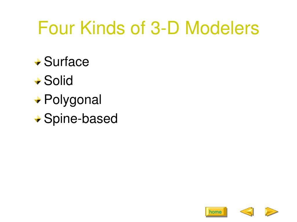 Four Kinds of 3-D Modelers