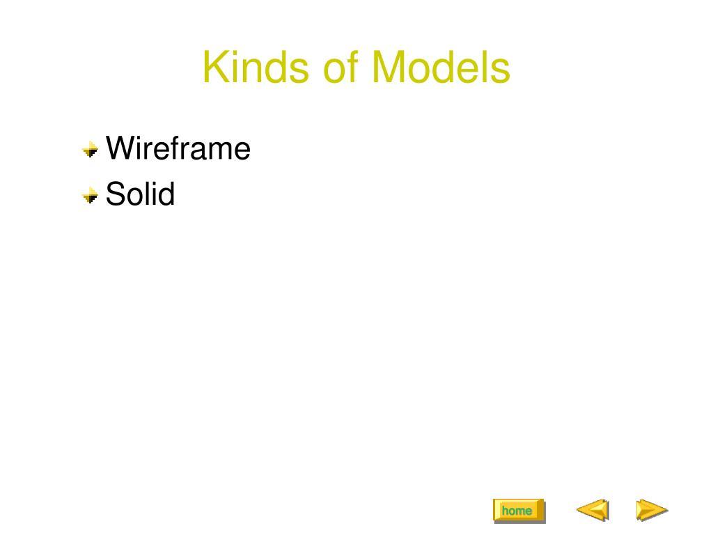 Kinds of Models