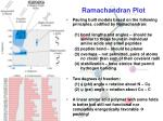 ramachandran plot