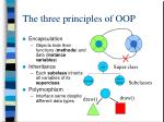 the three principles of oop