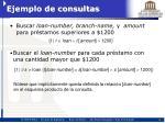 ejemplo de consultas