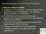 consequences of unethical practices