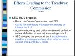 efforts leading to the treadway commission continued