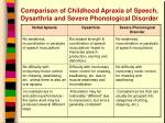 comparison of childhood apraxia of speech dysarthria and severe phonological disorder