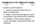 nursing care of the client with cancer1