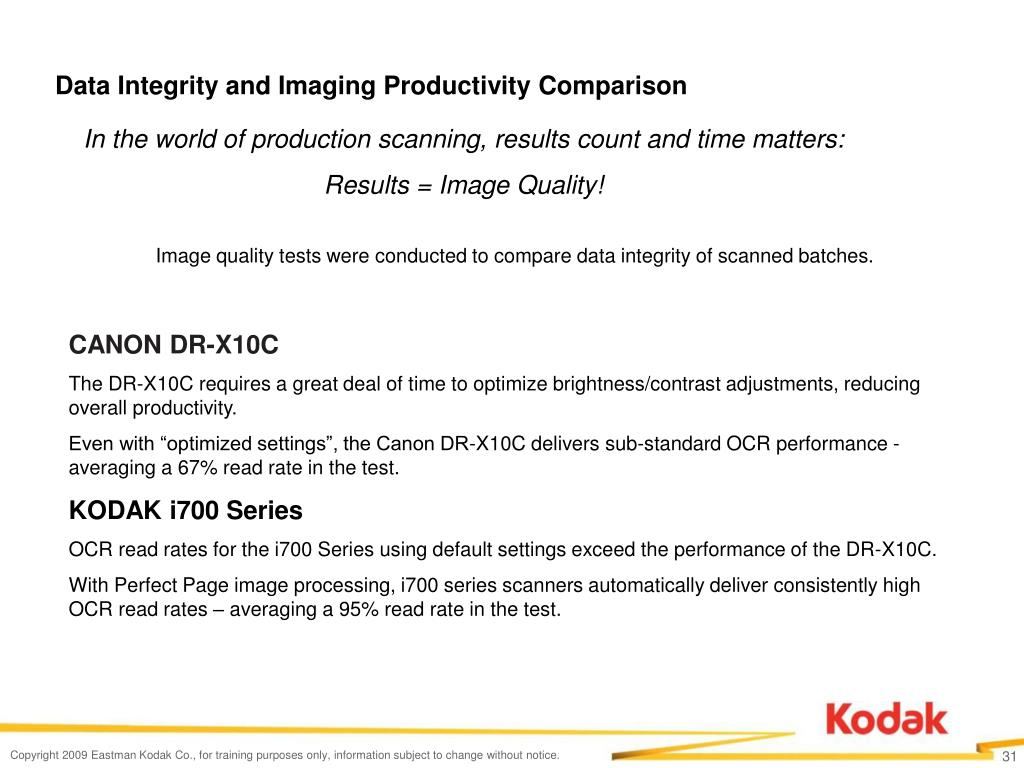 Data Integrity and Imaging Productivity Comparison