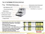 tour of the kodak i700 series scanners20