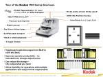 tour of the kodak i700 series scanners21