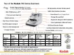 tour of the kodak i700 series scanners24