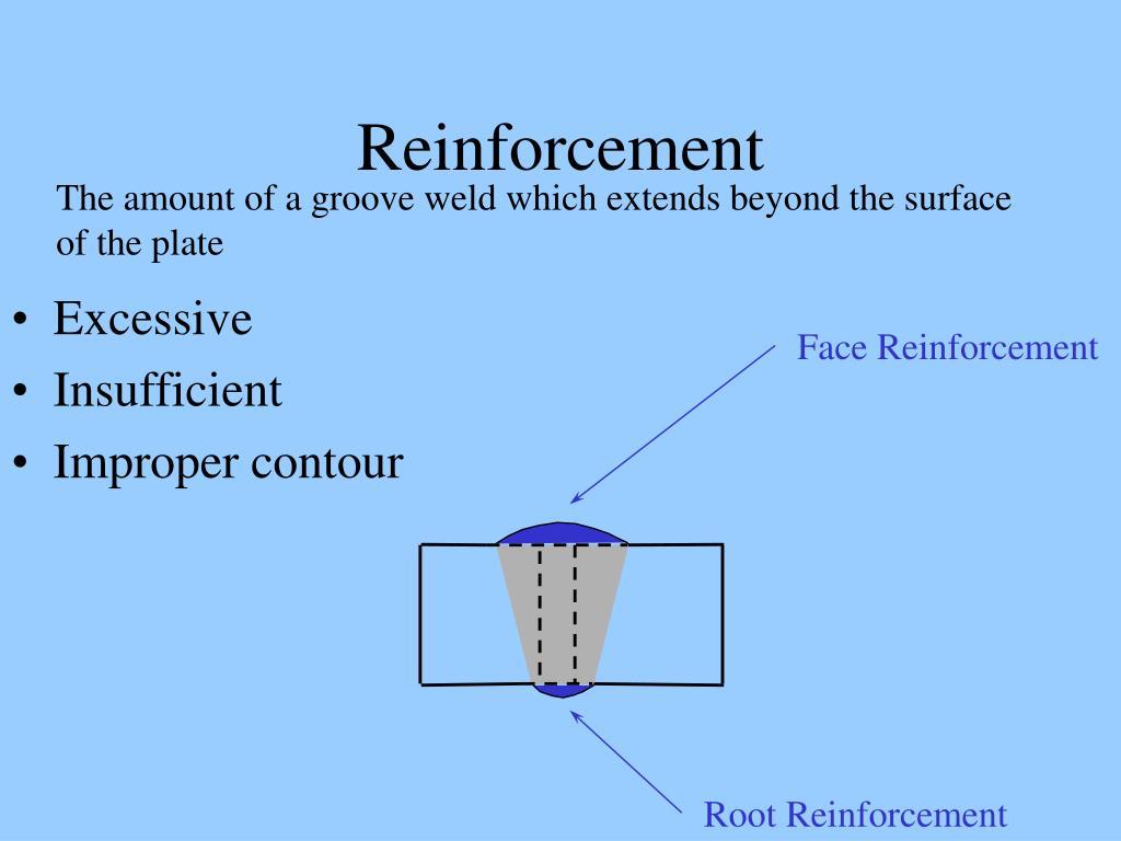 Face Reinforcement