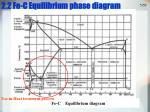 2 2 fe c equilibrium phase diagram