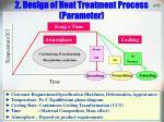 2 design of heat treatment process parameter