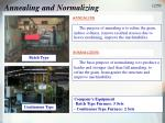 annealing and normalizing