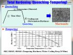 total hardening quenching tempering