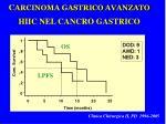 c arcinoma gastrico avanzato hiic nel cancro gastrico