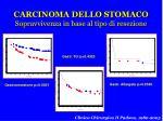 carcinoma dello stomaco sopravvivenza in base al tipo di resezione