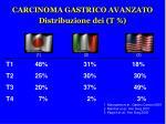 carcinoma gastrico avanzato distribuzione dei t