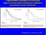 carcinoma gastrico avanzato sopravvivenza dopo trattamento palliativo resezione vs non resezione