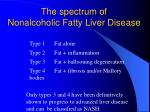 the spectrum of nonalcoholic fatty liver disease