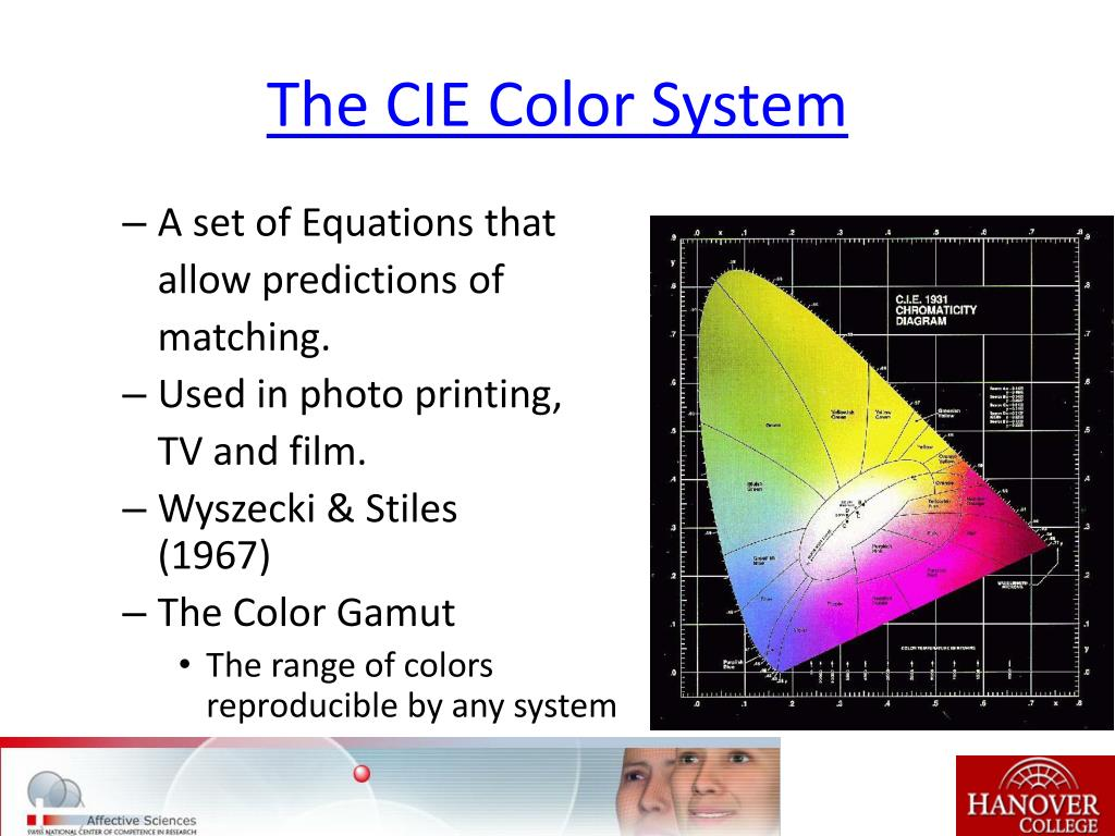 The CIE Color System