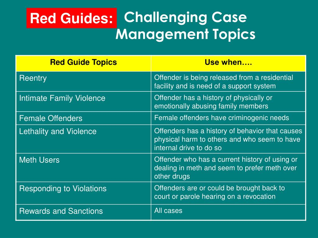 Challenging Case Management Topics