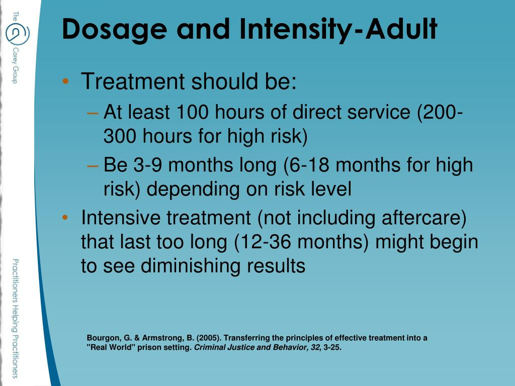 Dosage and Intensity-Adult