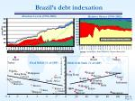 brazil s debt indexation