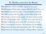 d market overview for korea