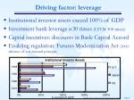 driving factor leverage