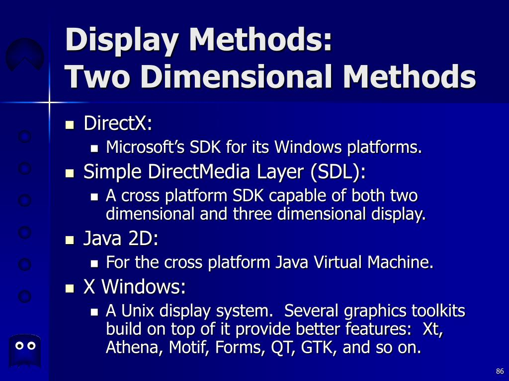 Display Methods: