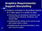 graphics requirements support storytelling