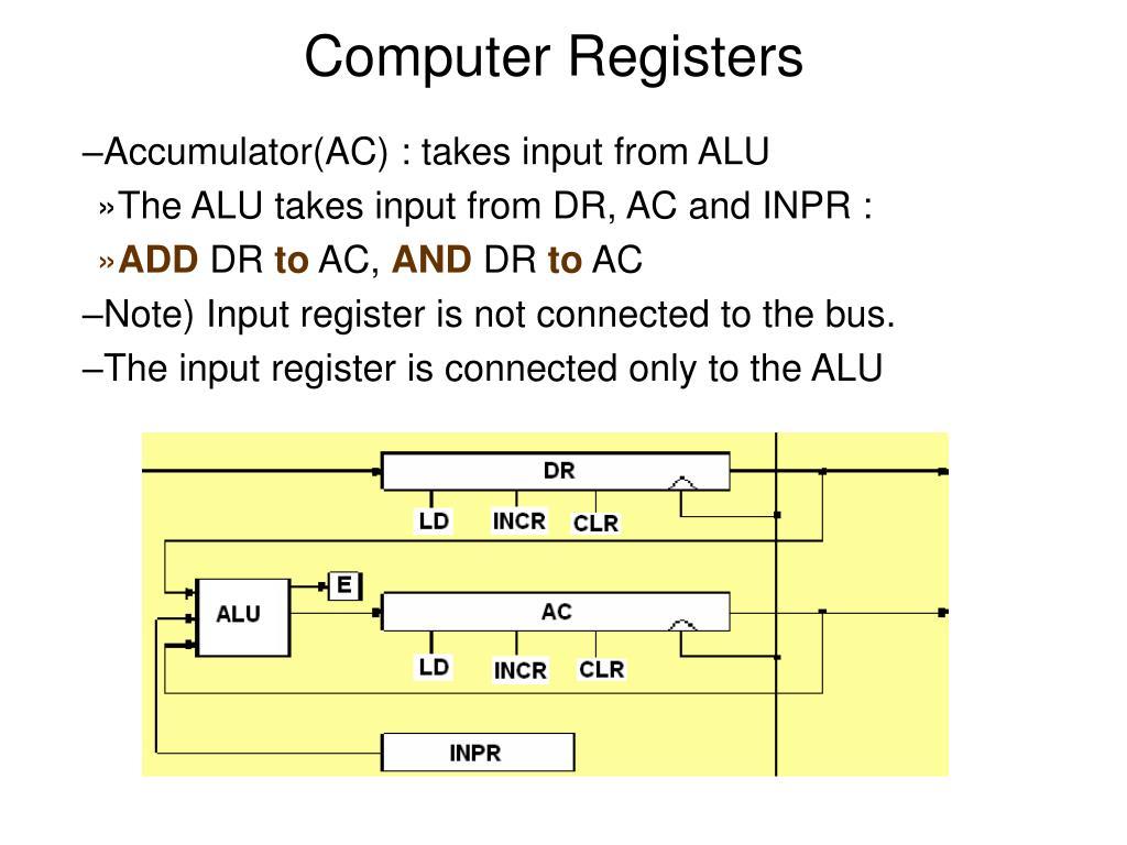 Accumulator(AC) : takes input from ALU