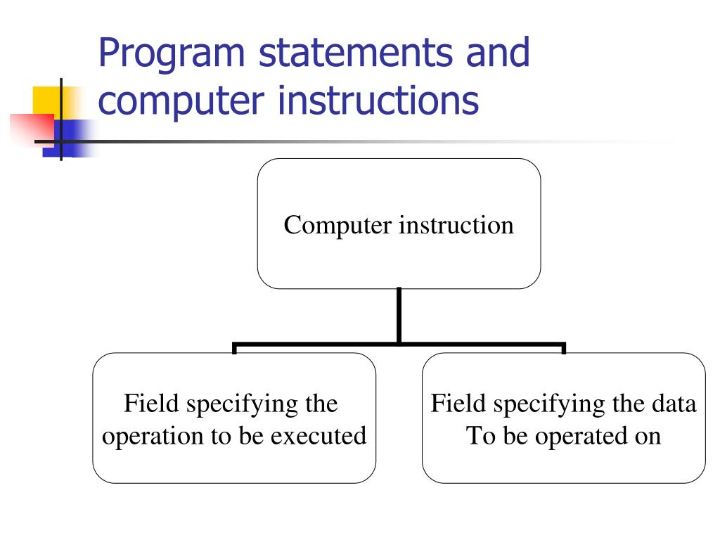 Program statements and computer instructions