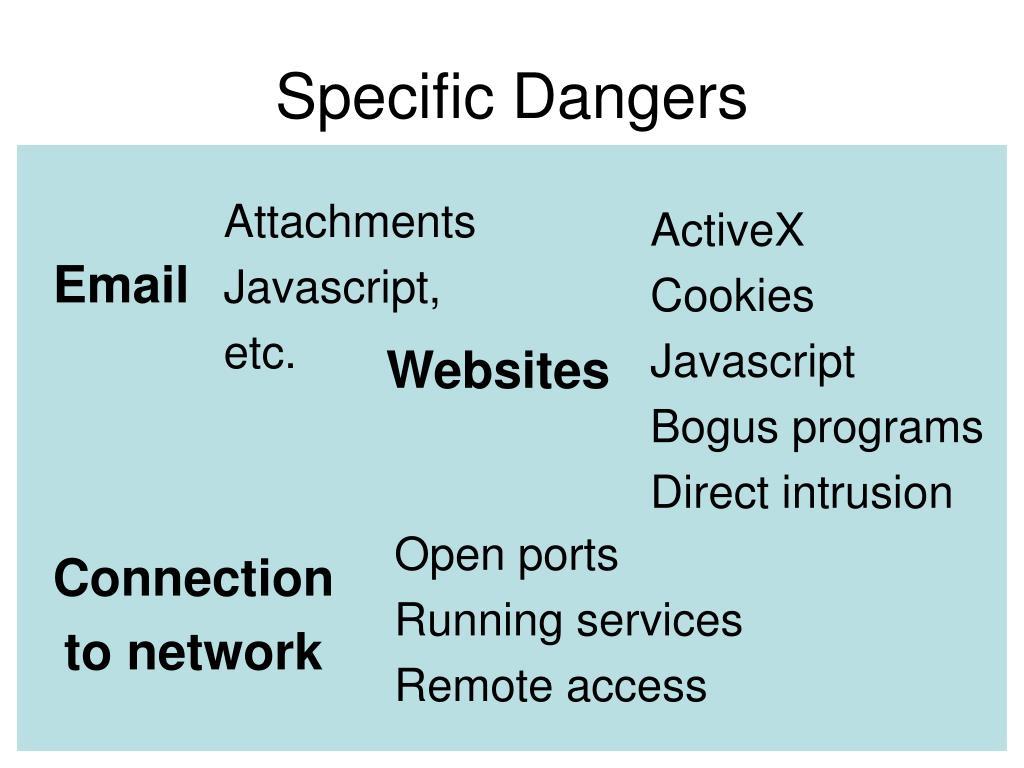 Specific Dangers