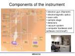 components of the instrument