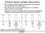 electron beam sample interactions