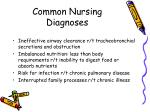 common nursing diagnoses