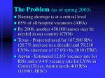 the problem as of spring 2003