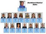 northland district sales