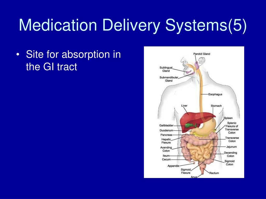 Medication Delivery Systems(5)