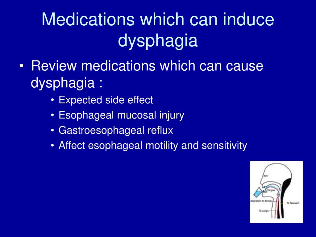 Medications which can induce dysphagia