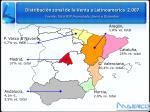 distribuci n zonal de la venta a latinoamerica 2 007 fuente total bsp acumulado enero a diciembre