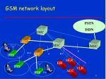gsm network layout1