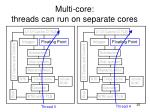 multi core threads can run on separate cores25