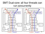 smt dual core all four threads can run concurrently