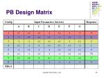 pb design matrix39