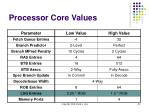 processor core values