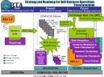 strategy and roadmap for dod business operations transformation