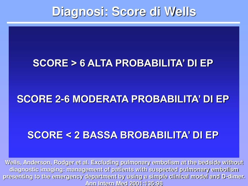 Diagnosi: Score di Wells
