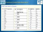 common locale data repository26